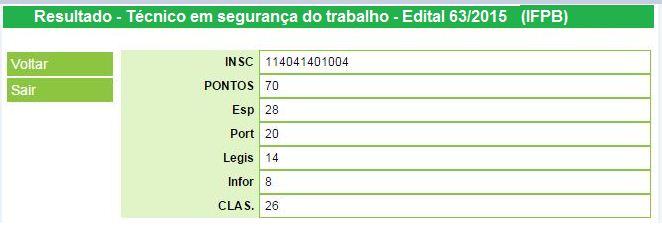 RESULTADO - TST - IFPB - 2015