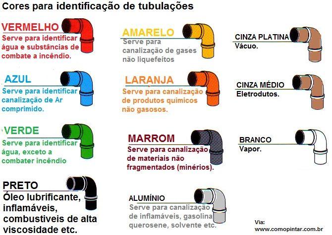 cores tubulações